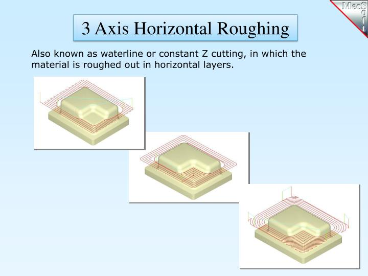 3 Axis Horizontal Roughing
