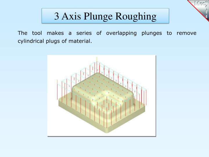 3 Axis Plunge Roughing
