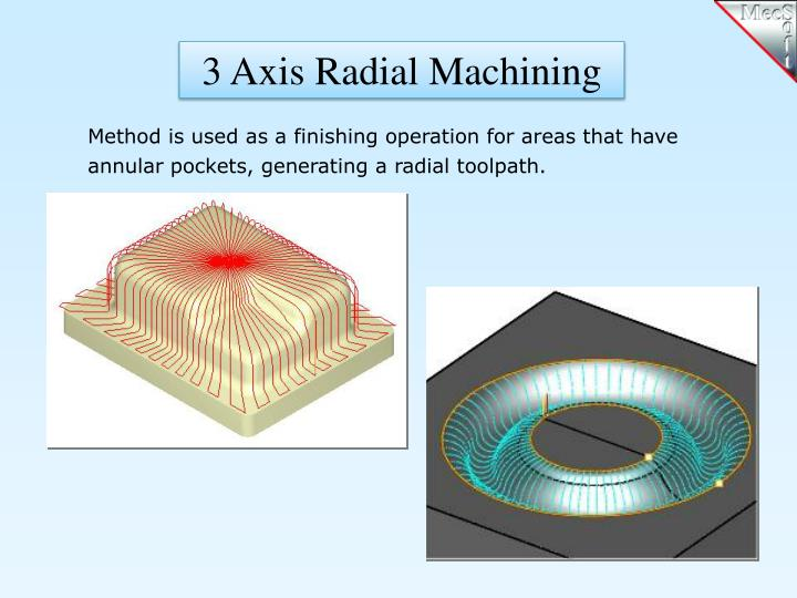3 Axis Radial Machining