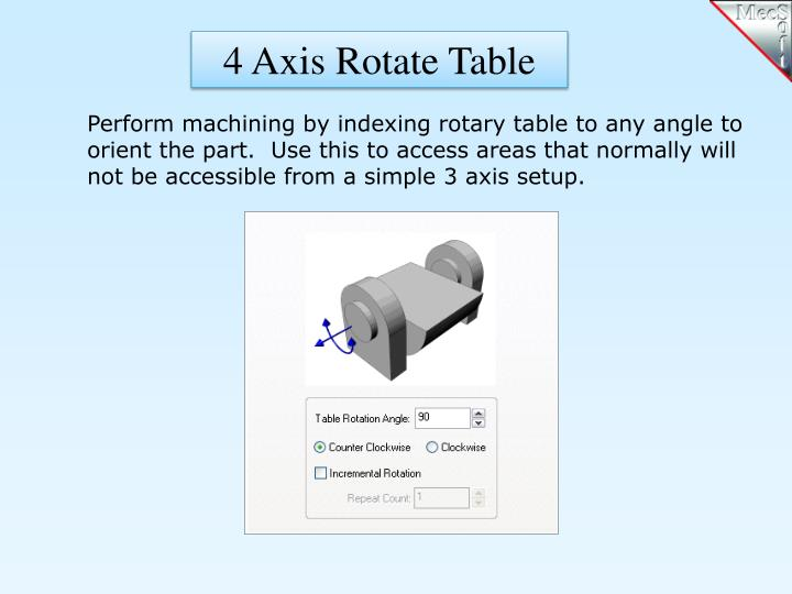 4 Axis Rotate Table