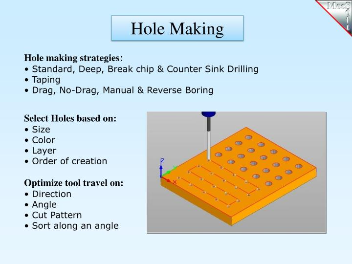 Hole Making