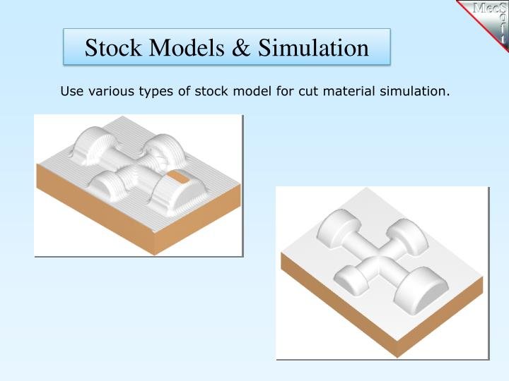 Stock Models & Simulation