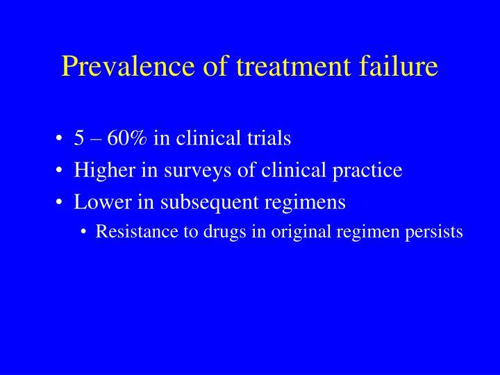 Prevalence of treatment failure