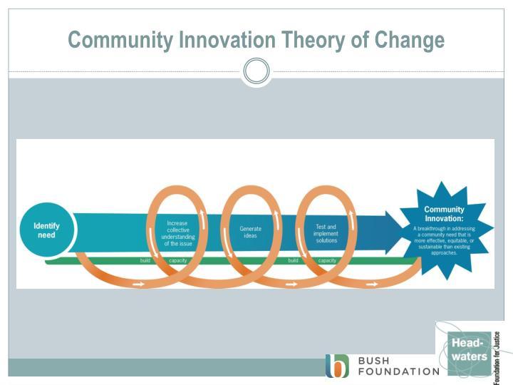 Community Innovation Theory of Change