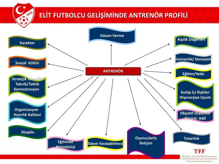 ELİT FUTBOLCU GELİŞİMİNDE