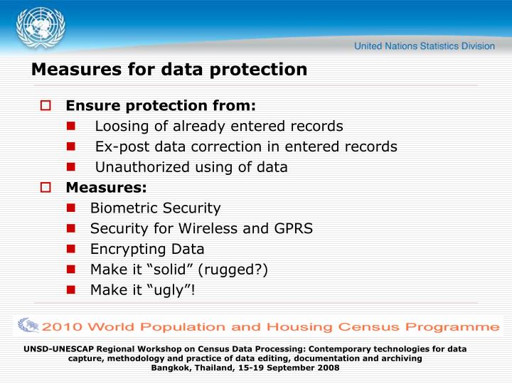 Measures for data protection