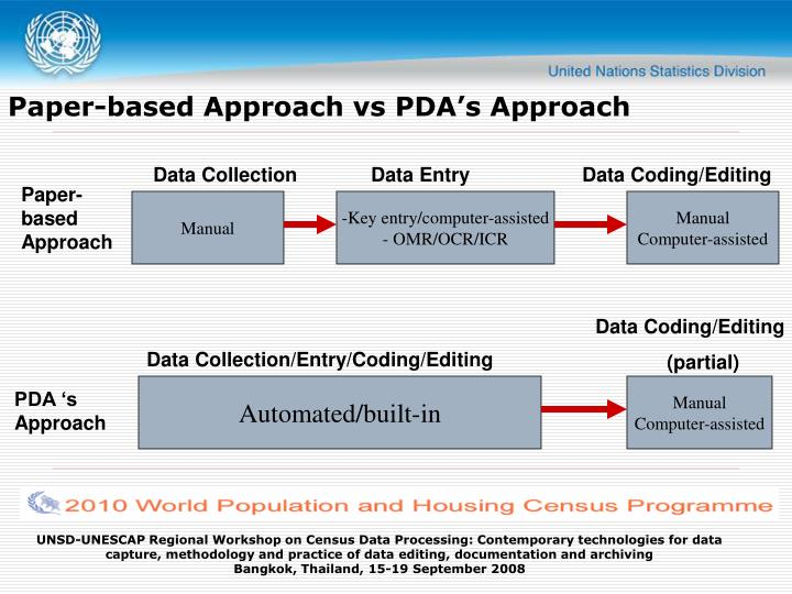 Paper-based Approach vs PDA's Approach