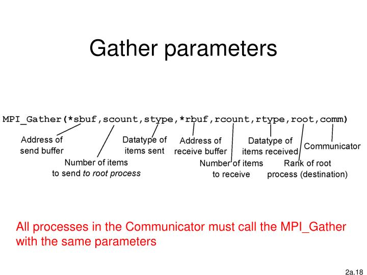 Gather parameters