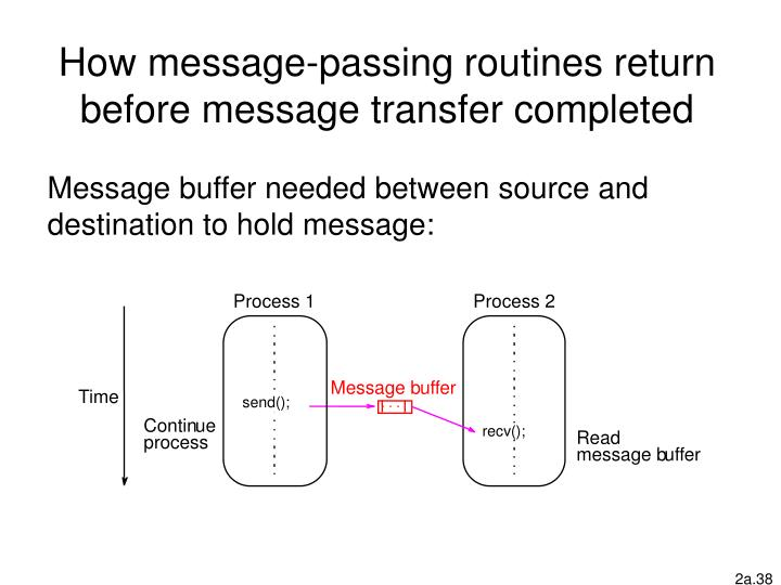 How message-passing routines return before message transfer completed
