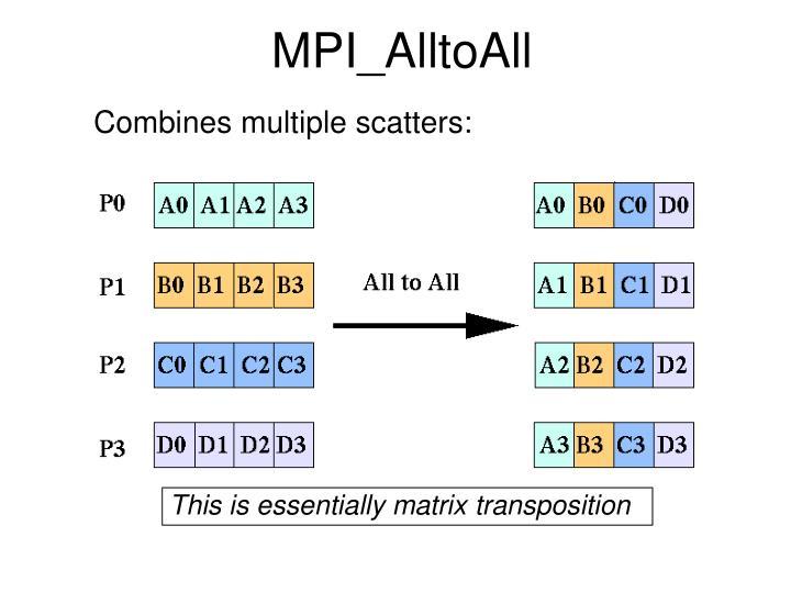 MPI_AlltoAll