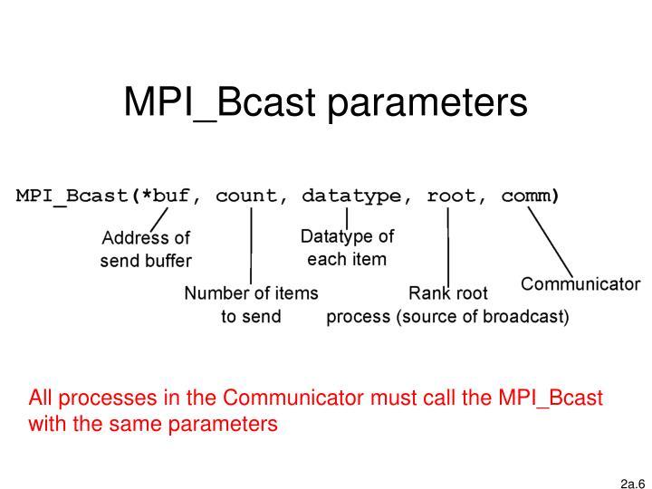 MPI_Bcast parameters
