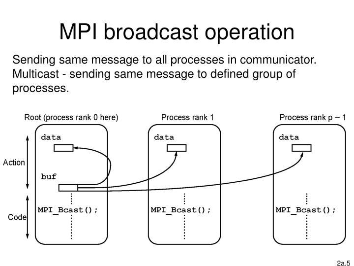 MPI broadcast operation