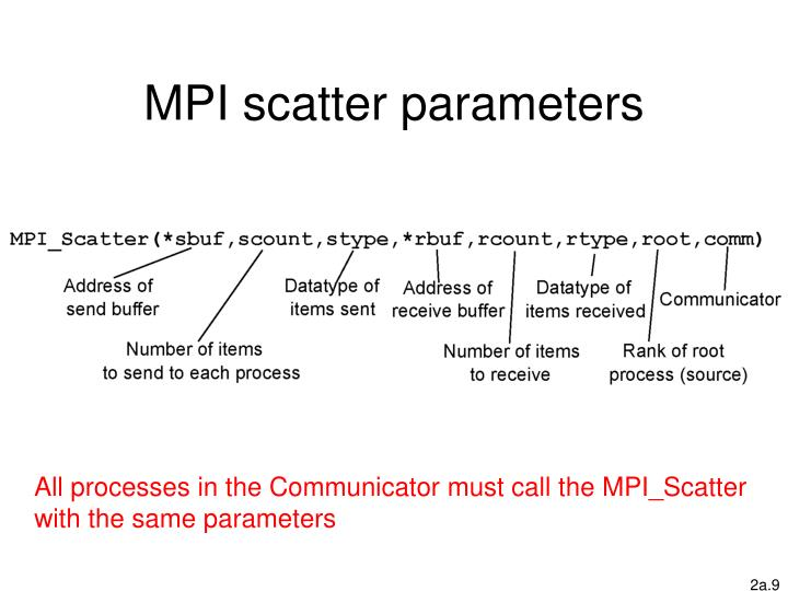 MPI scatter parameters