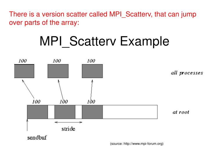 There is a version scatter called MPI_Scatterv, that can jump over parts of the array:
