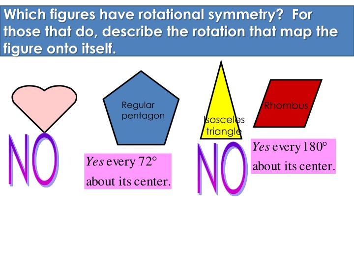 Which figures have rotational symmetry?  For those that do, describe the rotation that map the figure onto itself.