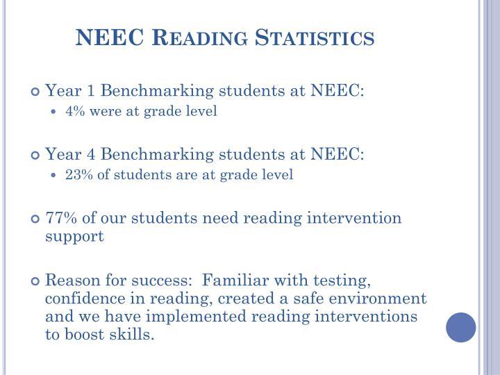 NEEC Reading Statistics