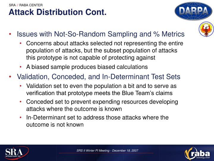 Attack Distribution Cont.
