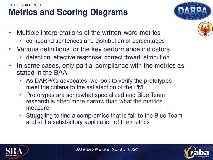 Metrics and Scoring Diagrams