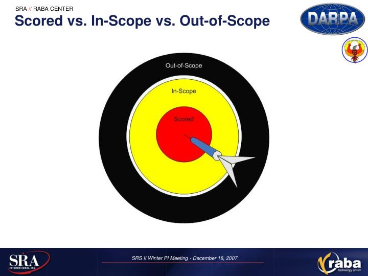 Scored vs. In-Scope vs. Out-of-Scope