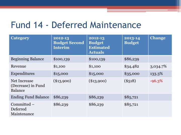 Fund 14 - Deferred Maintenance