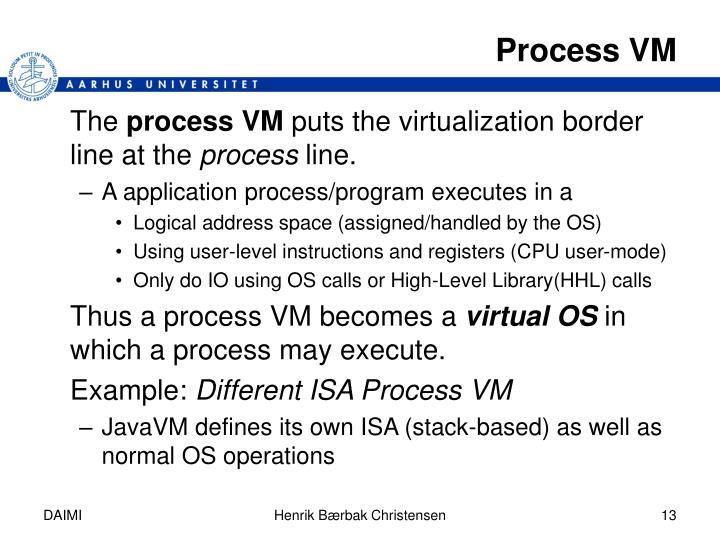 Process VM