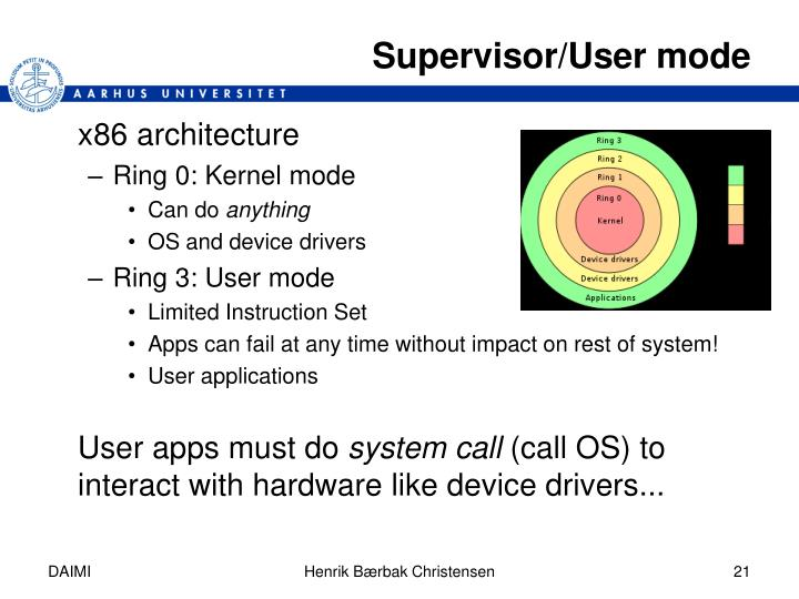 Supervisor/User mode