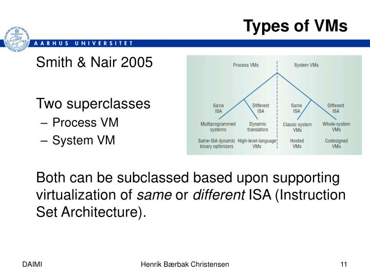 Types of VMs