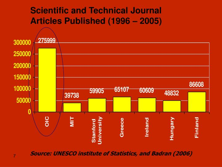 Scientific and Technical Journal Articles Published (1996 – 2005)