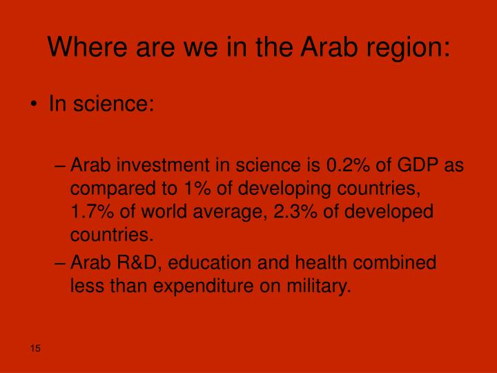 Where are we in the Arab region: