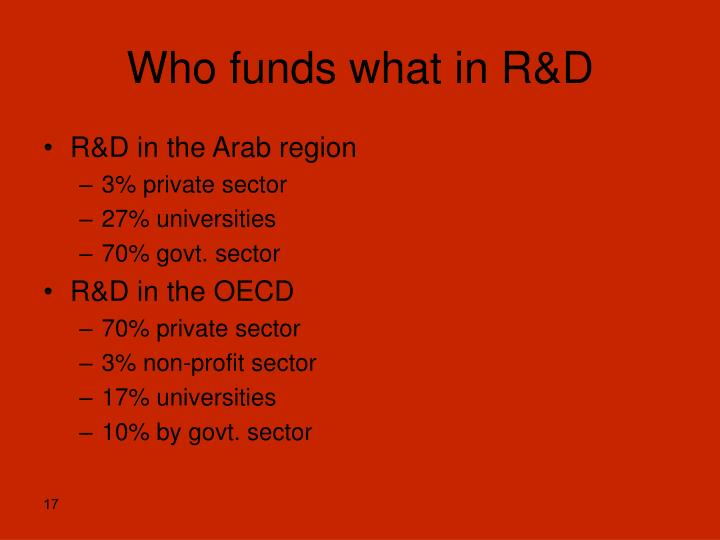 Who funds what in R&D