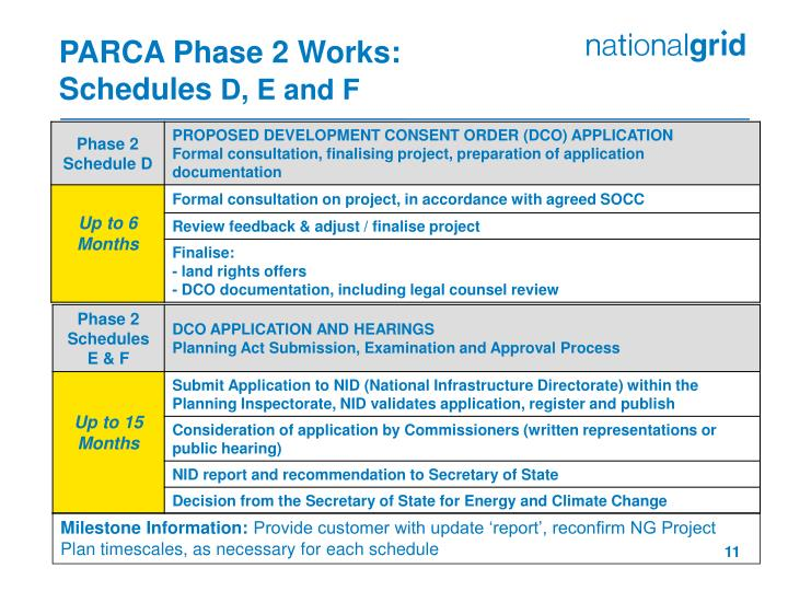PARCA Phase 2 Works: