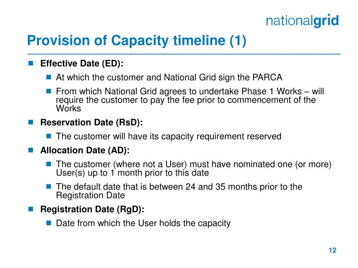 Provision of Capacity timeline (1)