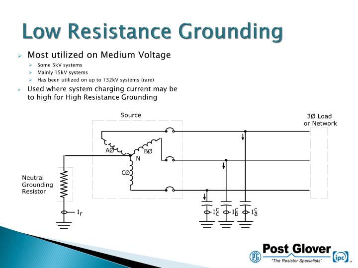 neutral grounding resistor wiring diagram ignition ballast