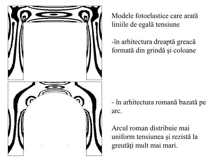 Modele fotoelastice care arată liniile de egală tensiune