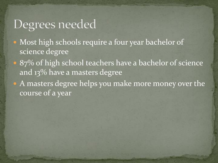 Degrees needed