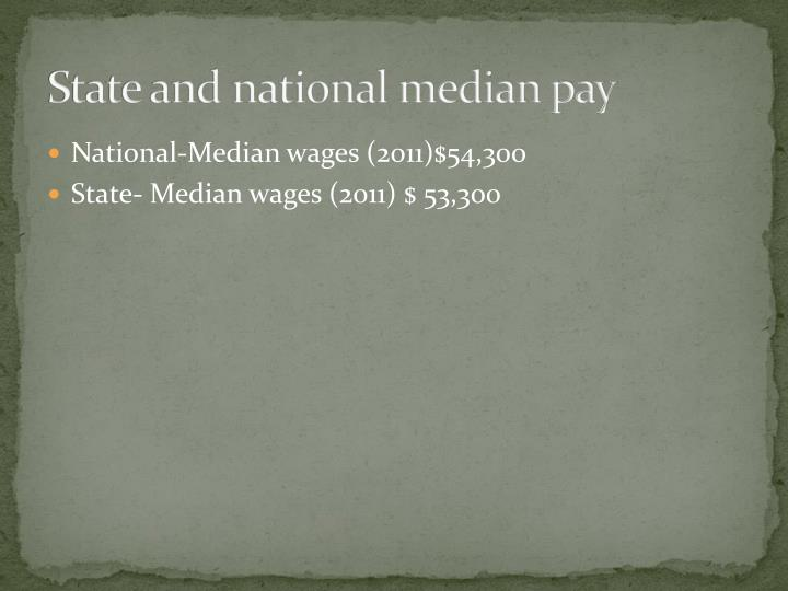 State and national median pay