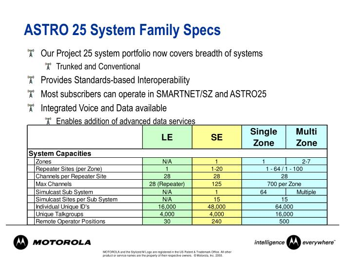ASTRO 25 System Family Specs