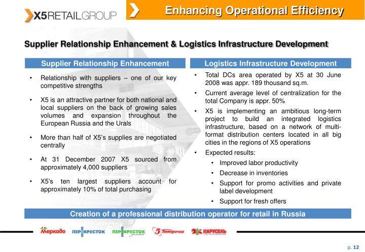 Enhancing Operational Efficiency