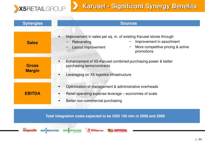 Karusel - Significant Synergy Benefits