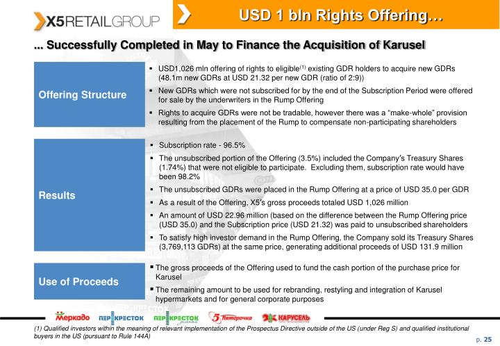 USD 1 bln Rights Offering…