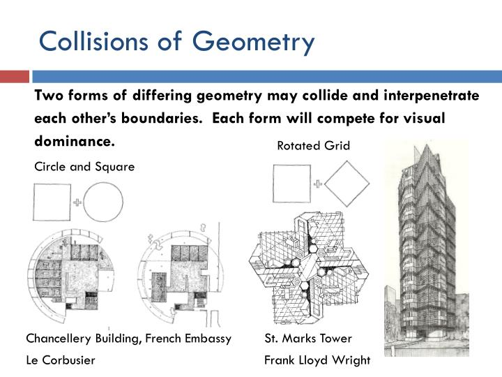 Collisions of Geometry