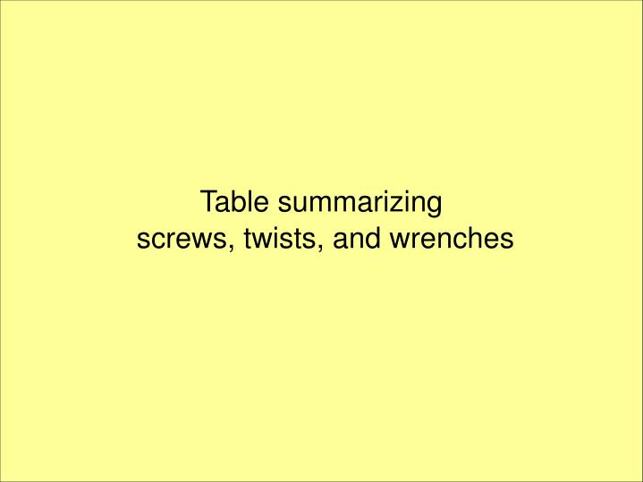 Table summarizing