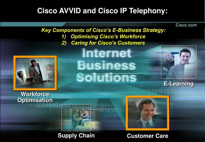 Cisco AVVID and Cisco IP Telephony: