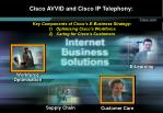 cisco avvid and cisco ip telephony