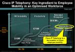 cisco ip telephony key ingredient to employee mobility in an optimised workforce