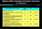 medium office eschborn frankfurt germany 171 employees