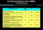 sensitivity analysis cisco emea 7639 employees