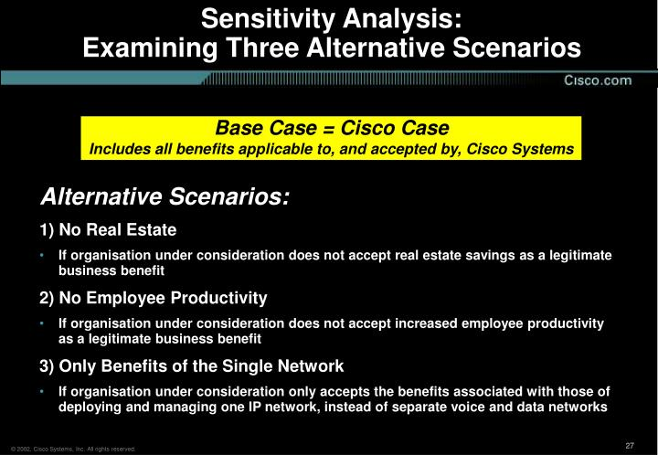 Sensitivity Analysis: