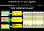 the roi model for cisco systems