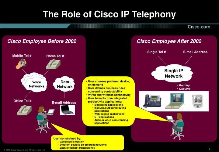 Cisco Employee Before 2002